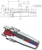 HSK32A Frettage Standard